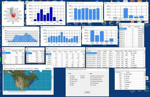 ADIF Analyzer screens