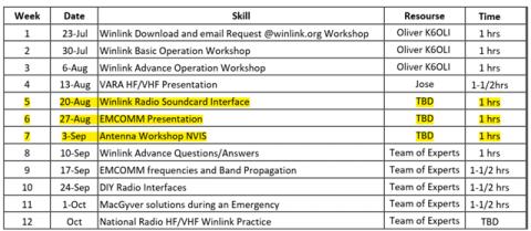 Winlink Live Presentation Schedule